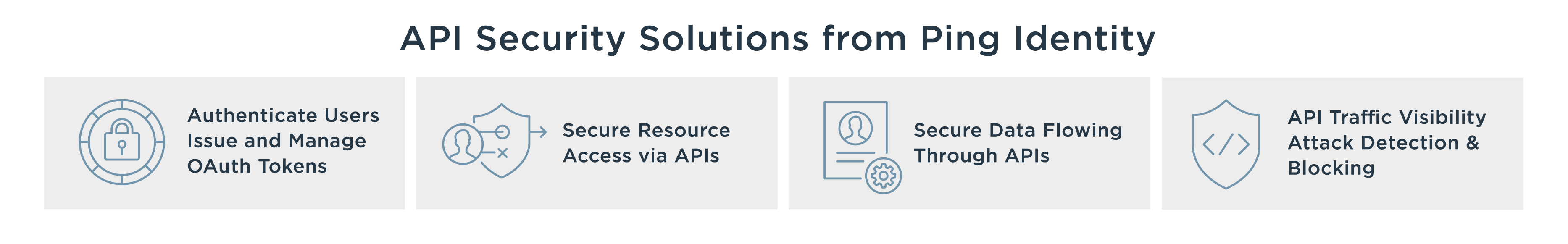 API security solutions