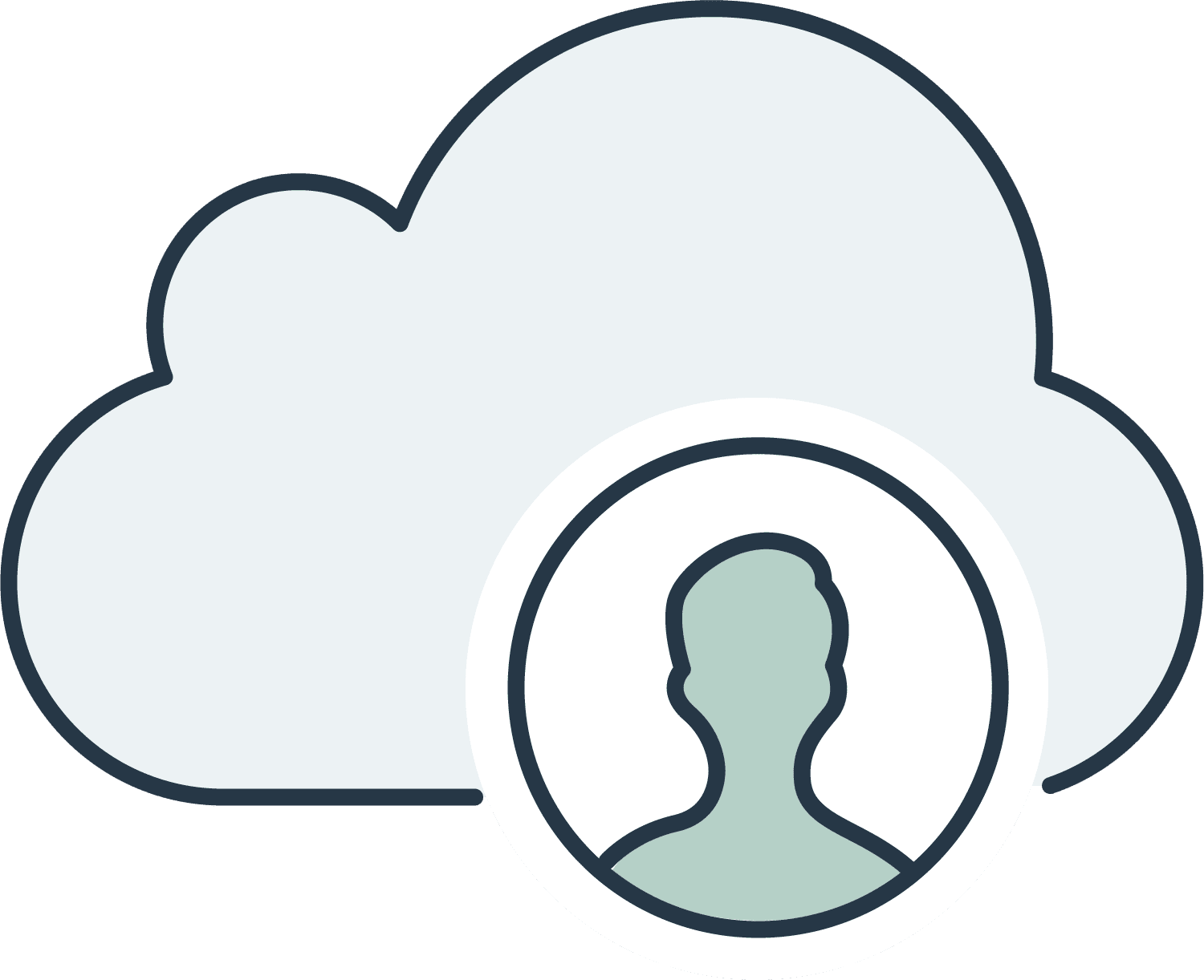 Take identity to the cloud