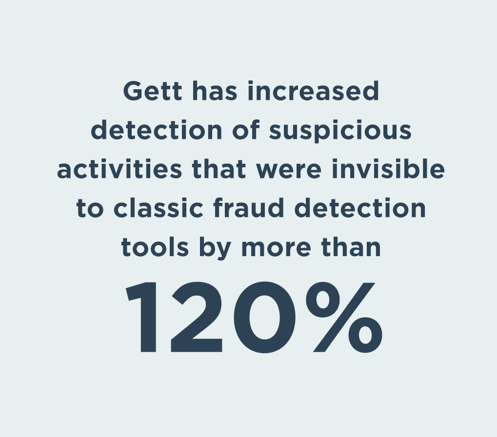 Gett has increased detection of suspicious activities that were invisible to classic fraud detection by more than 120%