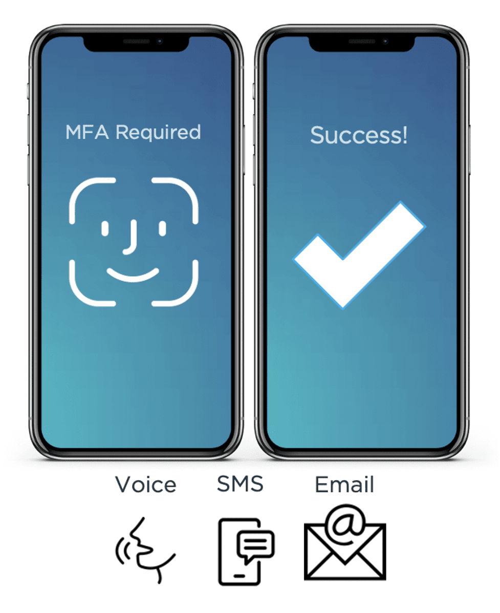 mfa voice sms email
