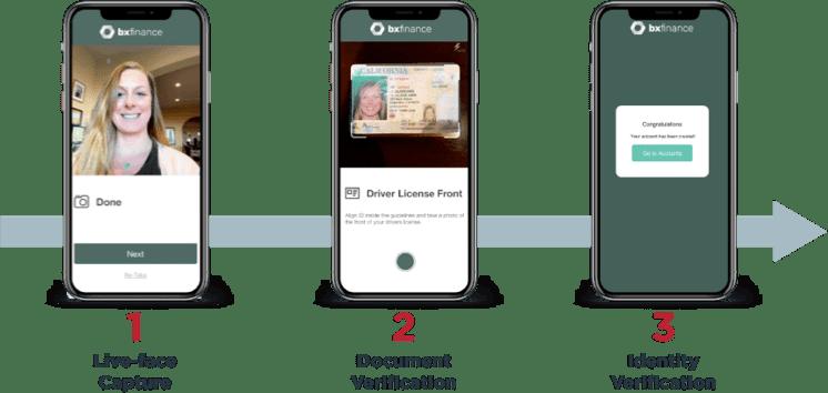 types of identity verification