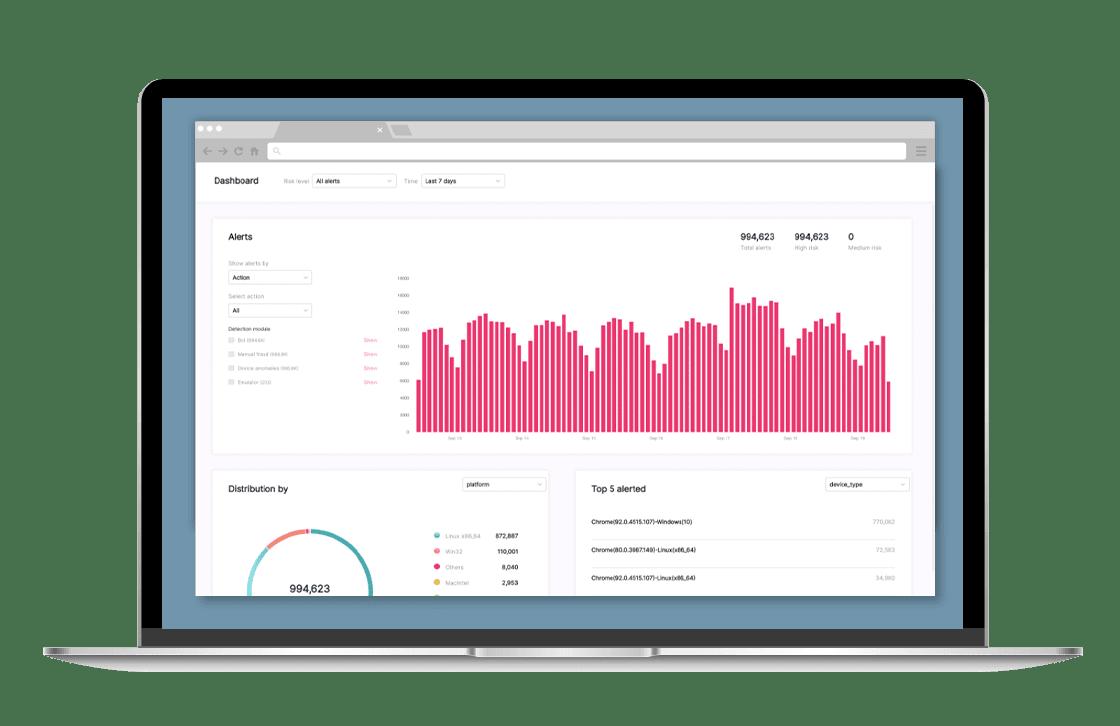 PingOne Fraud dashboard