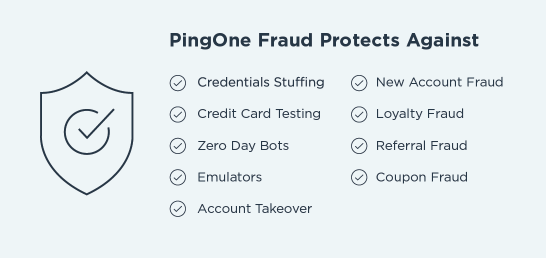 List of items that PingOne Fraud protects against